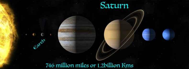 How far has Cassini gone?